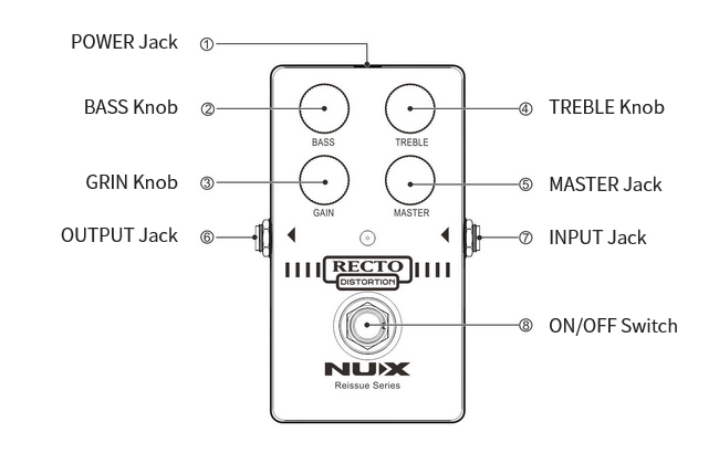 NUX Recto Distortion